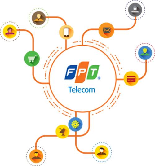 fpt-telecom-da-nang-01