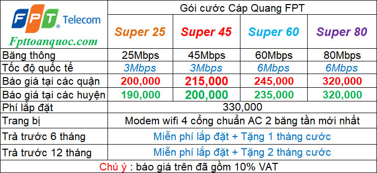 dang-ky-lap-mang-fpt-cho-sinh-vien-cap-quang-gia-cuc-re-tai-da-nang-lapinternet247.com-2