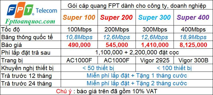 goi-cuoc-internet-fpt-cho-phong-net-45-may-tinh-lapinternet247.com-3