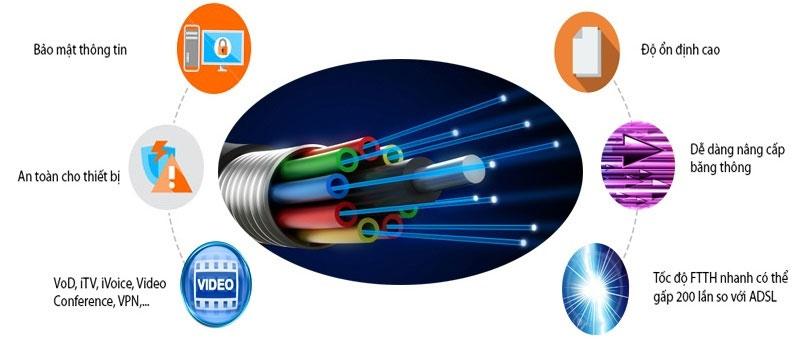 lap-dat-mang-cap-quang-fpt-cho-quan-net-100-may-tinh-lapinternet247.com-2