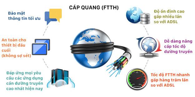 quan-game-90-may-tinh-nen-su-dung-goi-dich-vu-internet-nao-lapinternet247.com-2