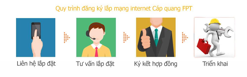 quy-trinh-dang-ky-internet-fpt-da-nang-cho-nha-hang-don-gian-lapinternet247.com-2